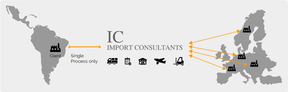 Image of Infographics by Import Consultants Efficient Trace Process